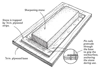 Self-Anchoring Sharpening-Stone Station