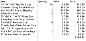 Spray Booth Materials List